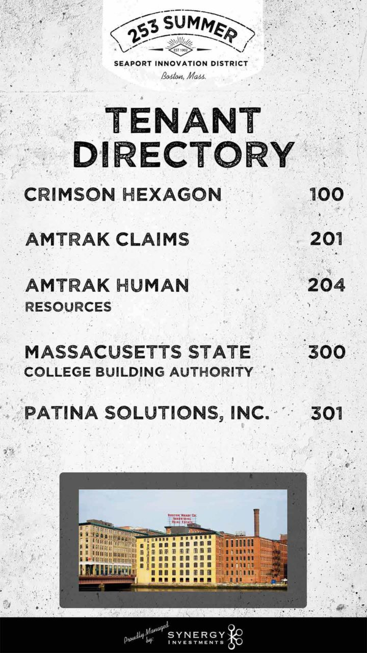Digital Signage Directory for Synergy
